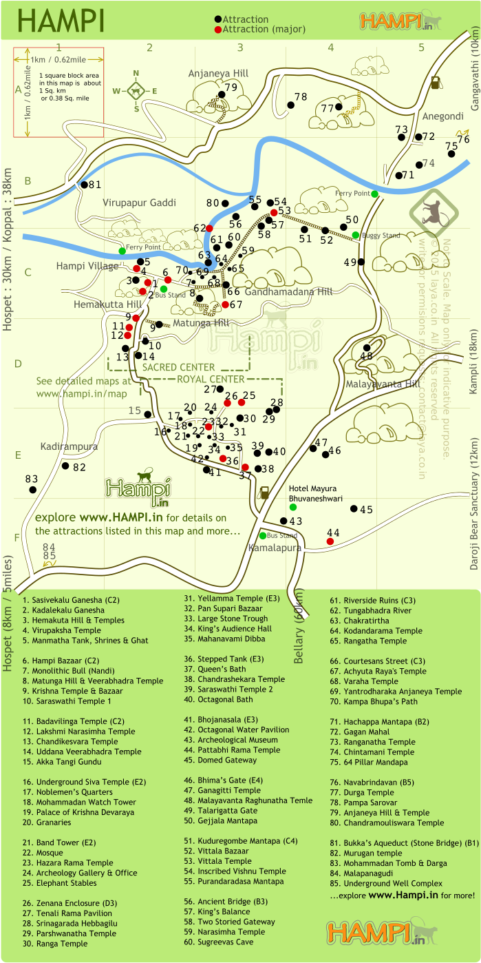 Hampi Ruins Map. The attractions in Hampi are scattered around  25 Sq Km area. Each square block represents approximately 1 sq km (1km x 1km). This should give you an idea about how to plan for the exploration.